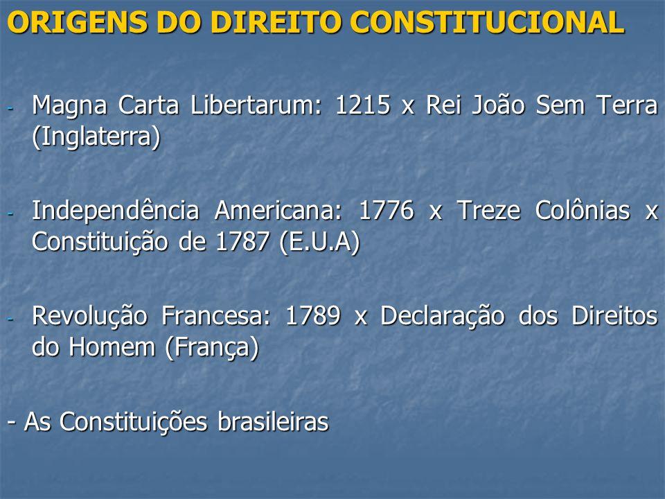 ORIGENS DO DIREITO CONSTITUCIONAL