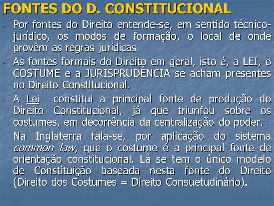 FONTES DO D. CONSTITUCIONAL