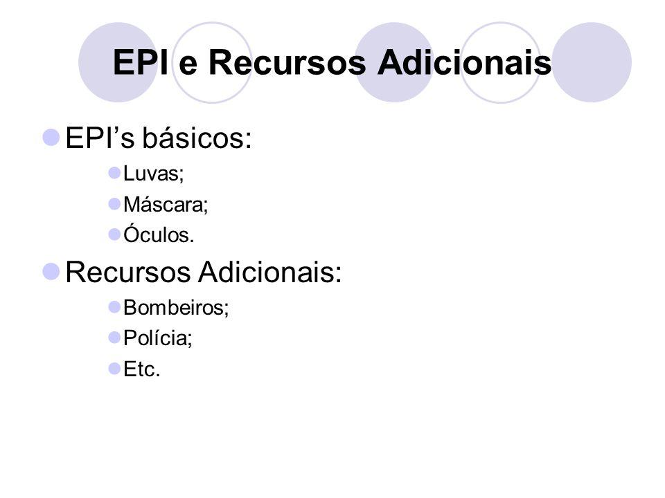 EPI e Recursos Adicionais