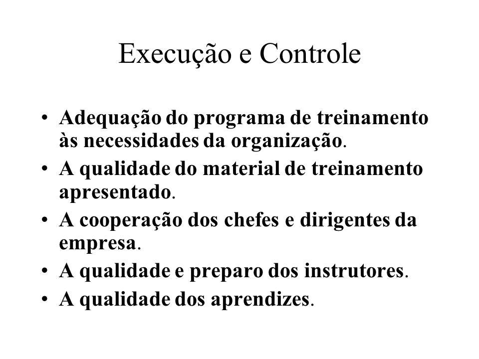 Execução e Controle Adequação do programa de treinamento às necessidades da organização. A qualidade do material de treinamento apresentado.