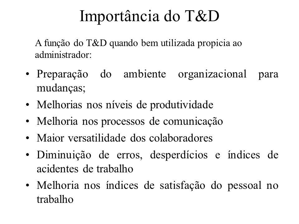 Importância do T&D A função do T&D quando bem utilizada propicia ao administrador: Preparação do ambiente organizacional para mudanças;