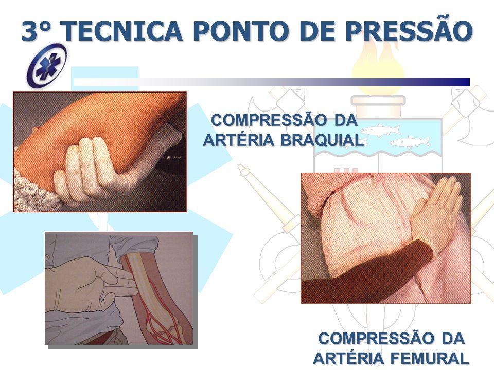 COMPRESSÃO DA ARTÉRIA BRAQUIAL COMPRESSÃO DA ARTÉRIA FEMURAL