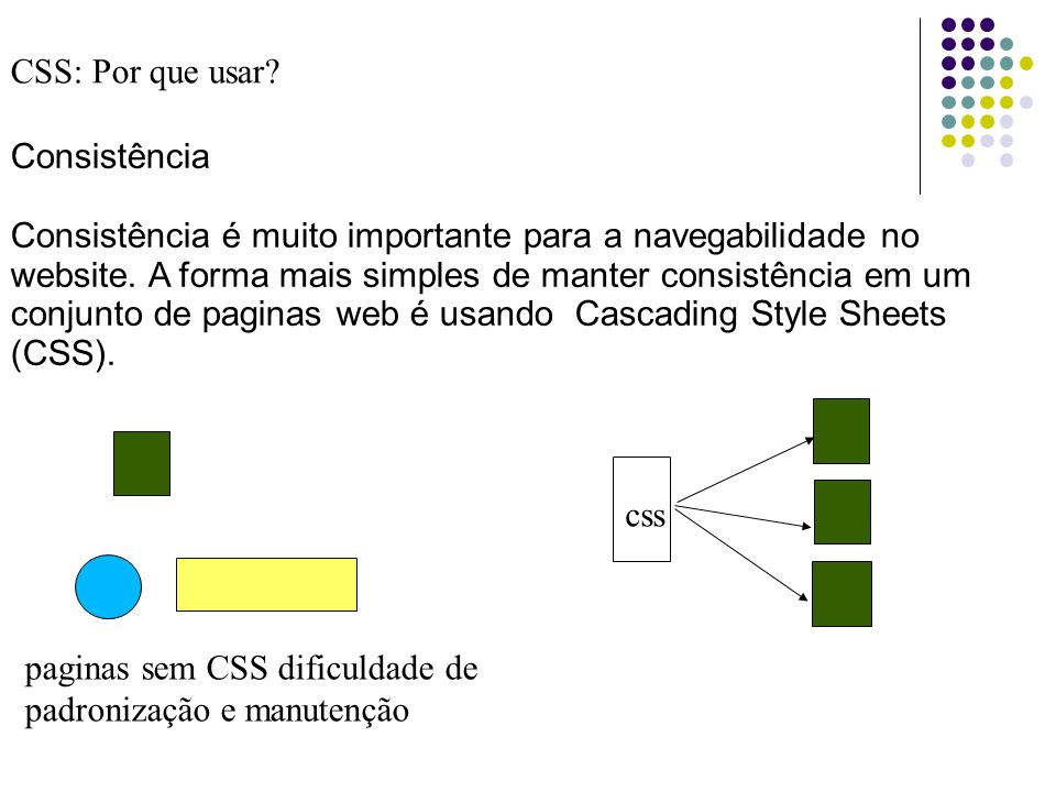 CSS: Por que usar