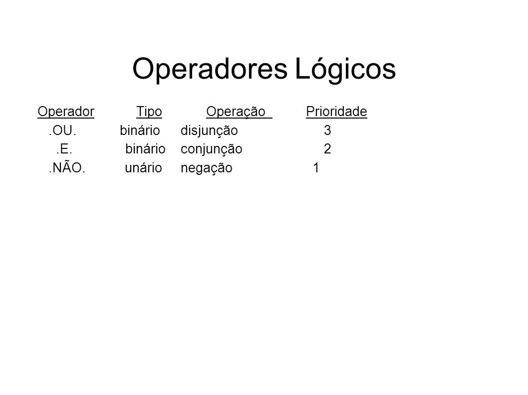 Operadores Lógicos Operador Tipo Operação Prioridade