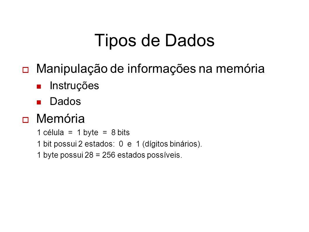 Tipos de Dados Manipulação de informações na memória Memória