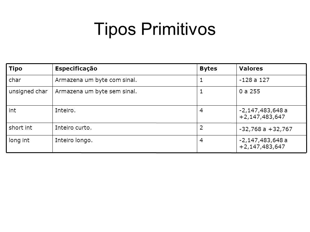 Tipos Primitivos -2,147,483,648 a +2,147,483,647 4 Inteiro longo.