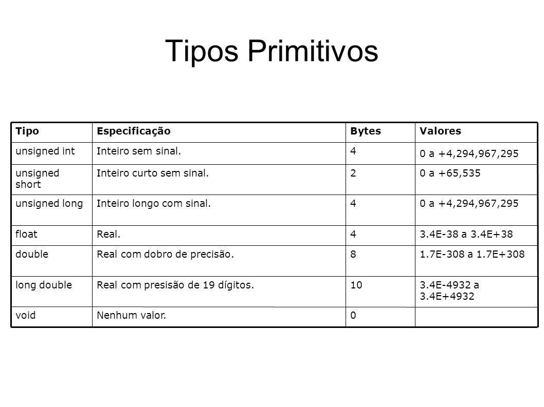 Tipos Primitivos Nenhum valor. void 3.4E-4932 a 3.4E+4932 10