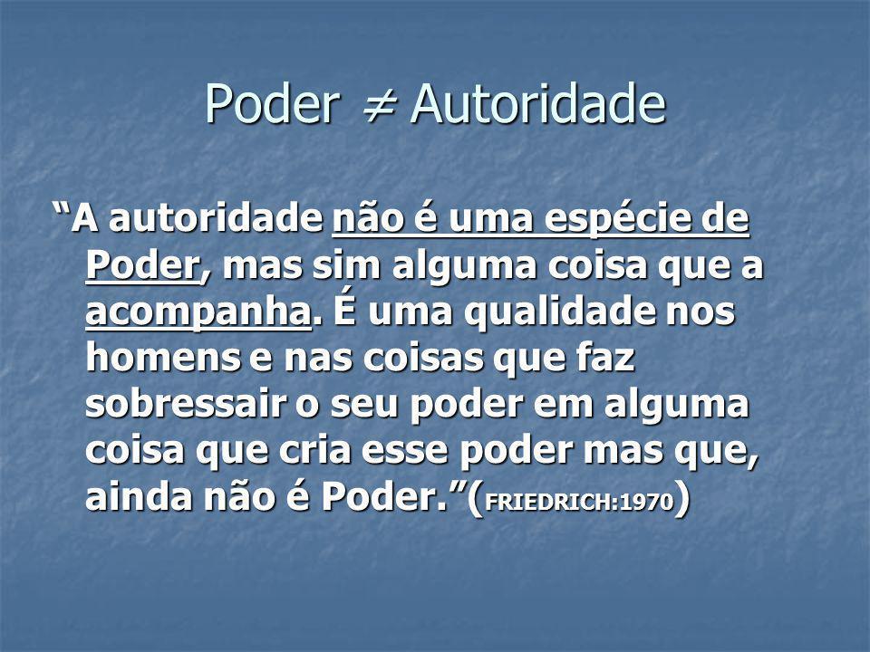 Poder ≠ Autoridade