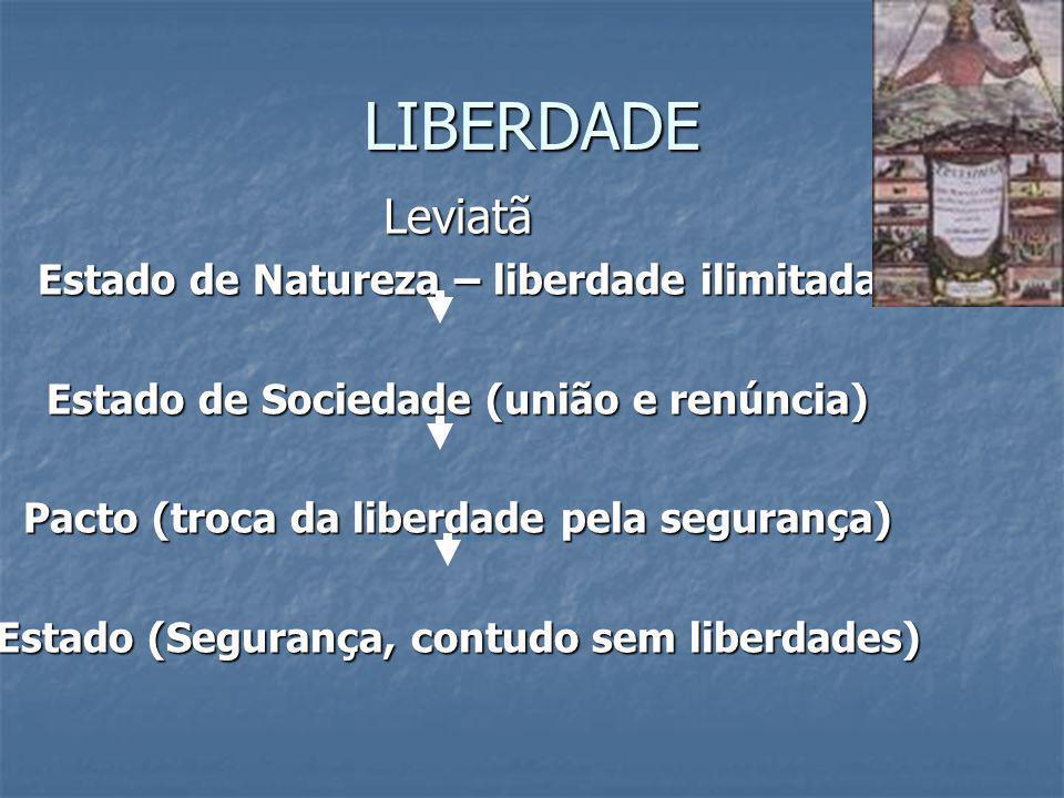 LIBERDADE Leviatã Estado de Natureza – liberdade ilimitada