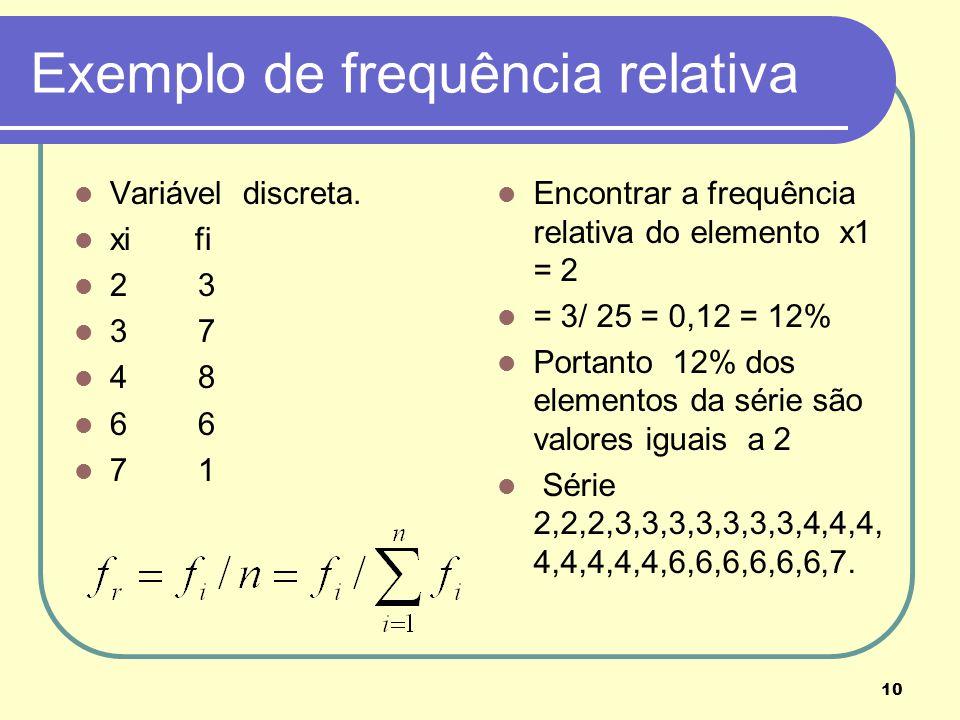 Exemplo de frequência relativa