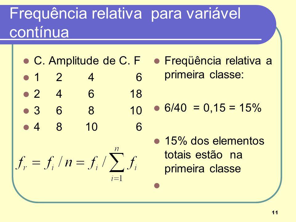 Frequência relativa para variável contínua
