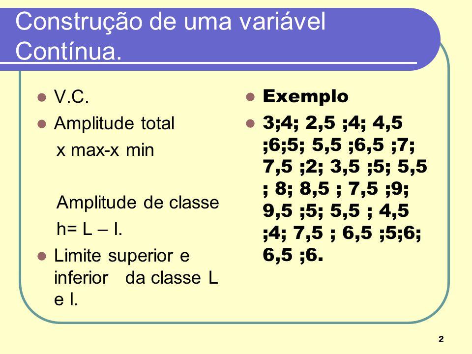 Construção de uma variável Contínua.