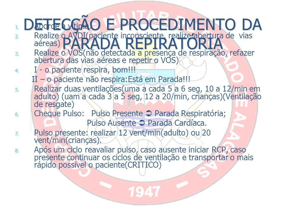 DETECÇÃO E PROCEDIMENTO DA PARADA REPIRATÓRIA