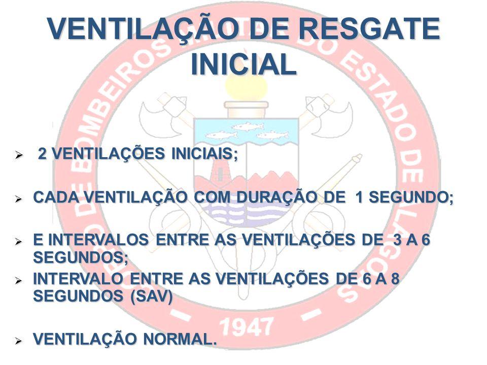 VENTILAÇÃO DE RESGATE INICIAL