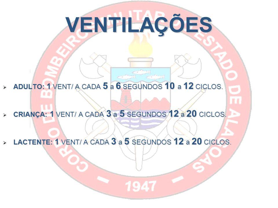 VENTILAÇÕES ADULTO: 1 VENT/ A CADA 5 a 6 SEGUNDOS 10 a 12 CICLOS.