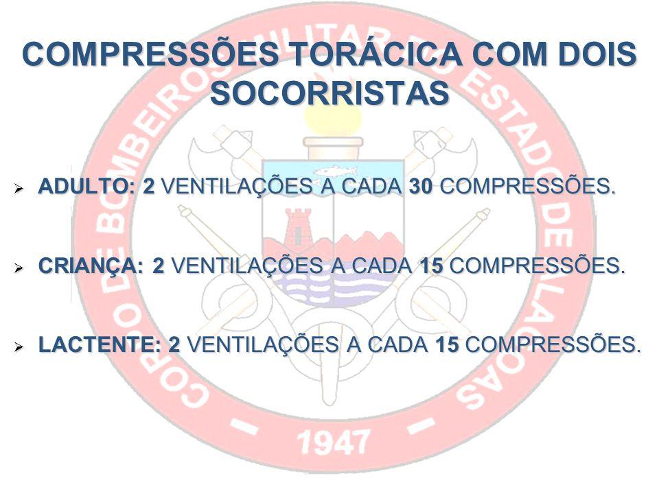 COMPRESSÕES TORÁCICA COM DOIS SOCORRISTAS