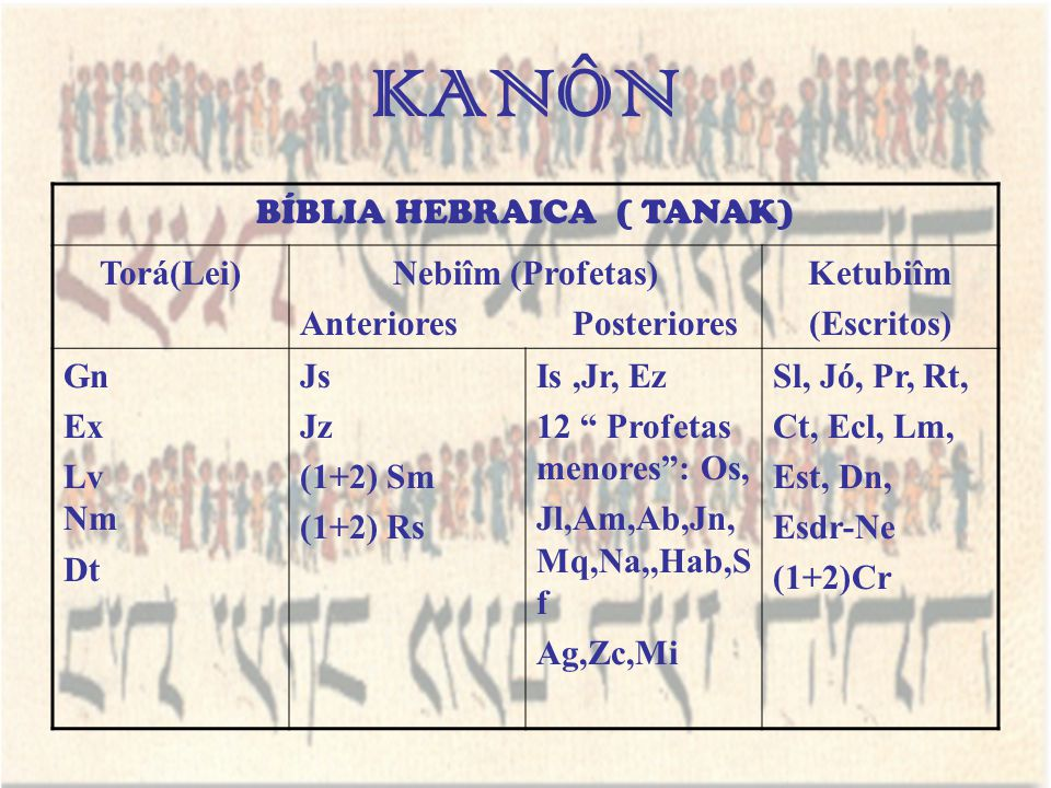 BÍBLIA HEBRAICA ( TANAK)