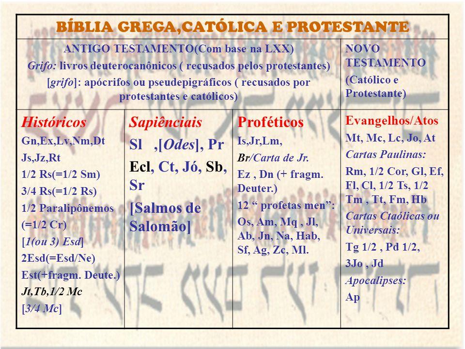 BÍBLIA GREGA,CATÓLICA E PROTESTANTE