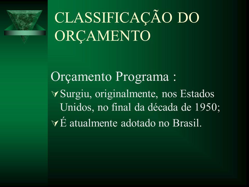 CLASSIFICAÇÃO DO ORÇAMENTO