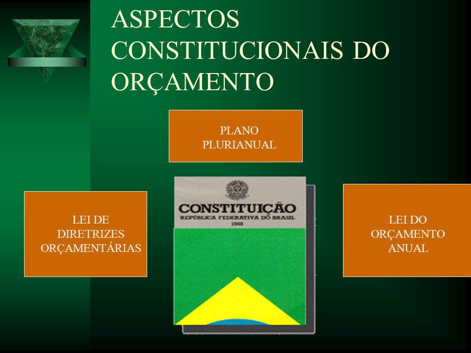 ASPECTOS CONSTITUCIONAIS DO ORÇAMENTO