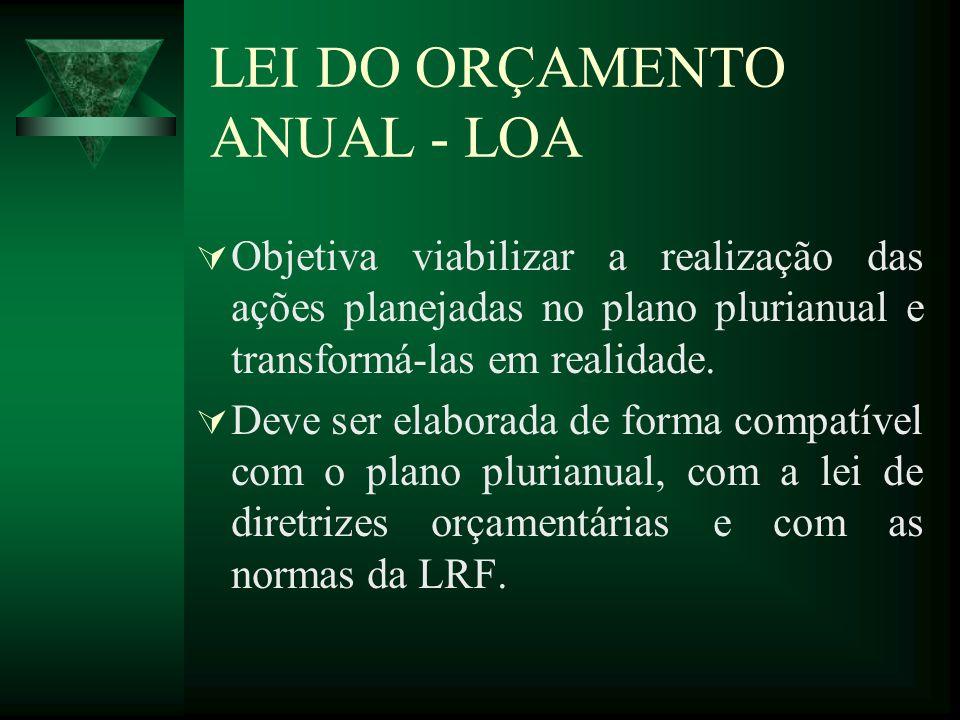 LEI DO ORÇAMENTO ANUAL - LOA