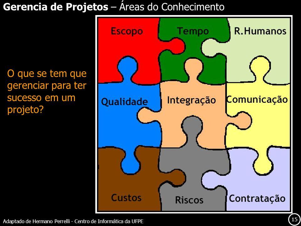 Gerencia de Projetos – Áreas do Conhecimento
