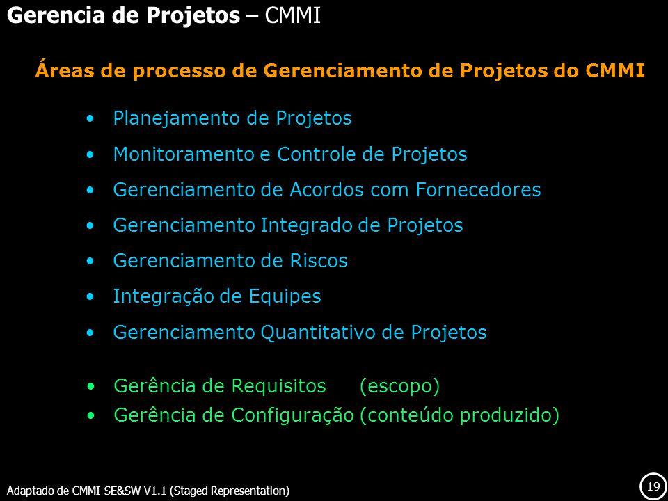 Gerencia de Projetos – CMMI
