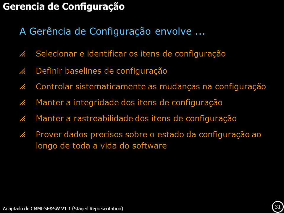 Gerencia de Configuração