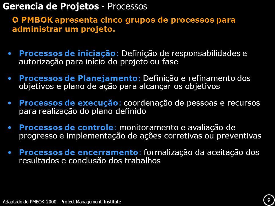 Gerencia de Projetos - Processos