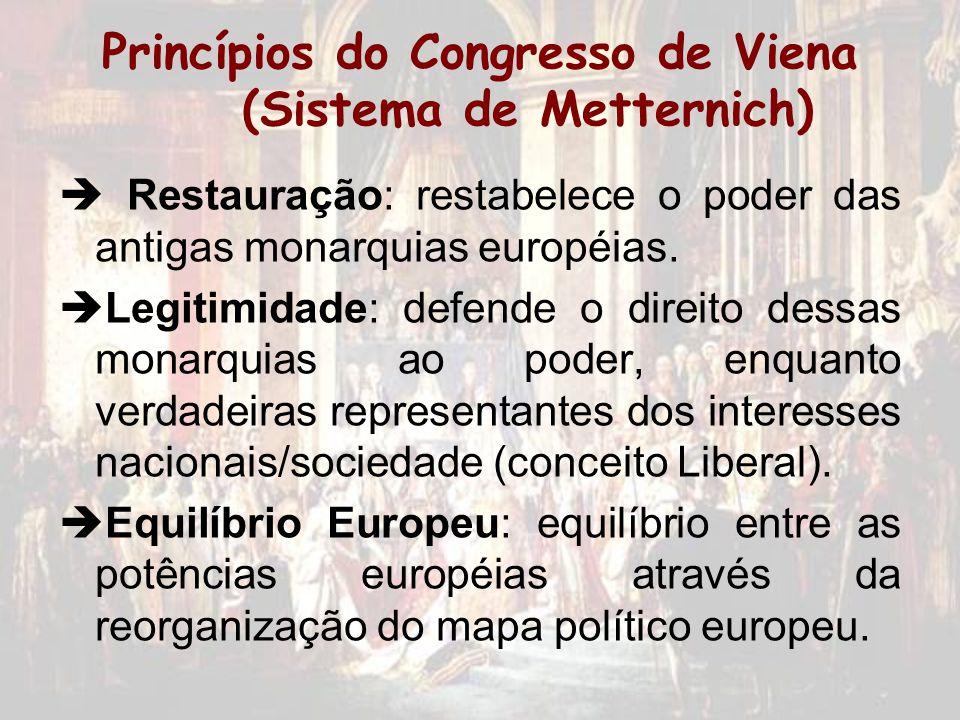 Princípios do Congresso de Viena (Sistema de Metternich)