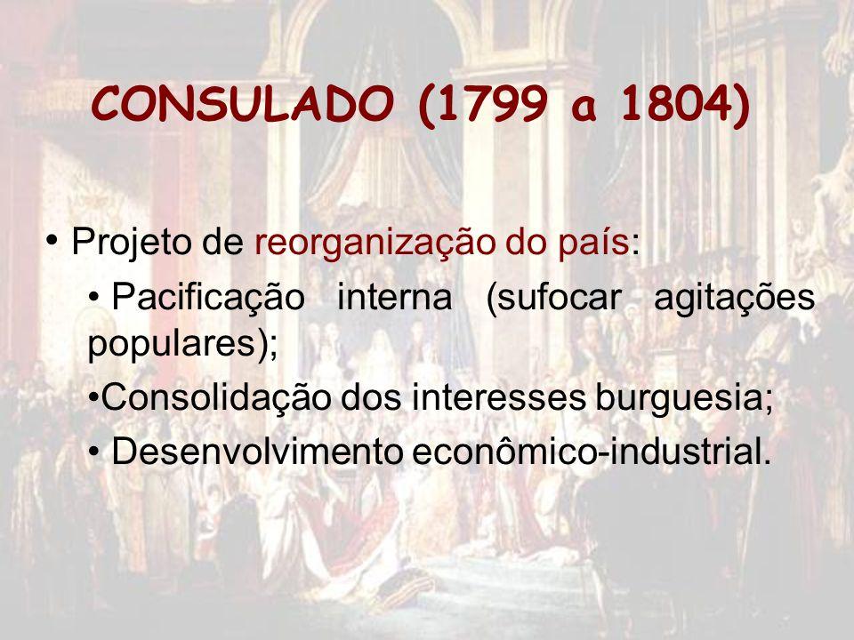 CONSULADO (1799 a 1804) Projeto de reorganização do país: