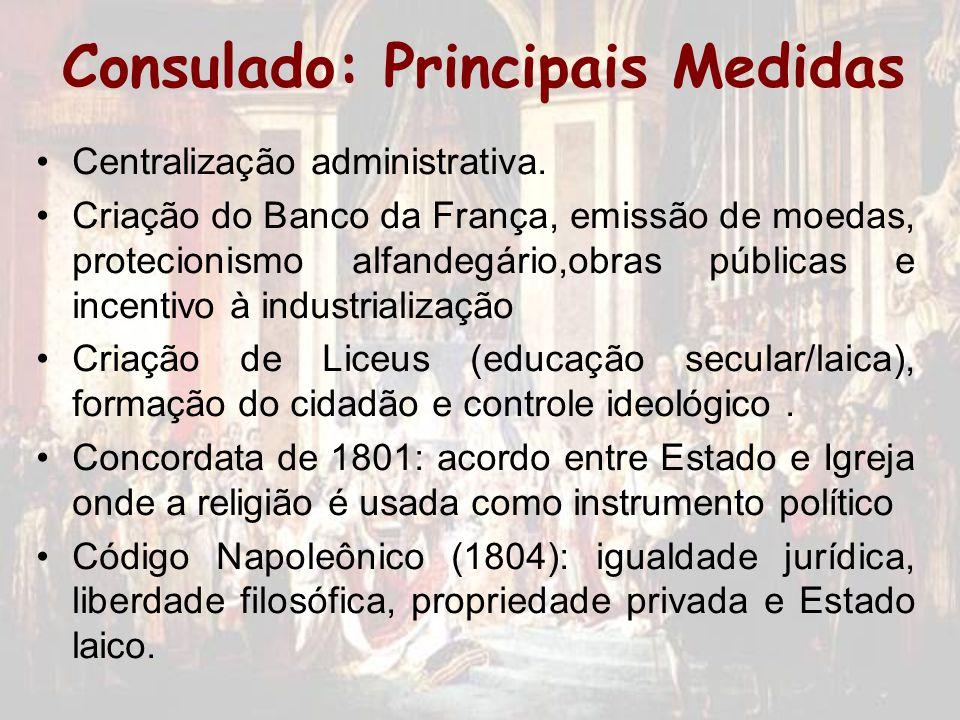 Consulado: Principais Medidas