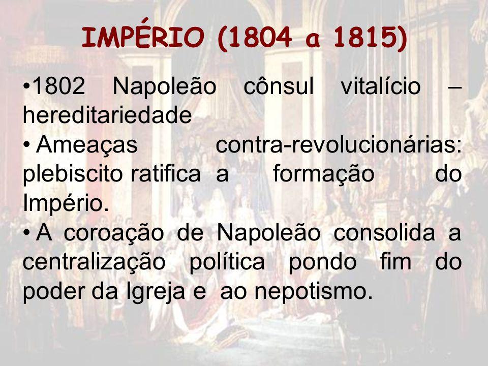 IMPÉRIO (1804 a 1815) 1802 Napoleão cônsul vitalício – hereditariedade