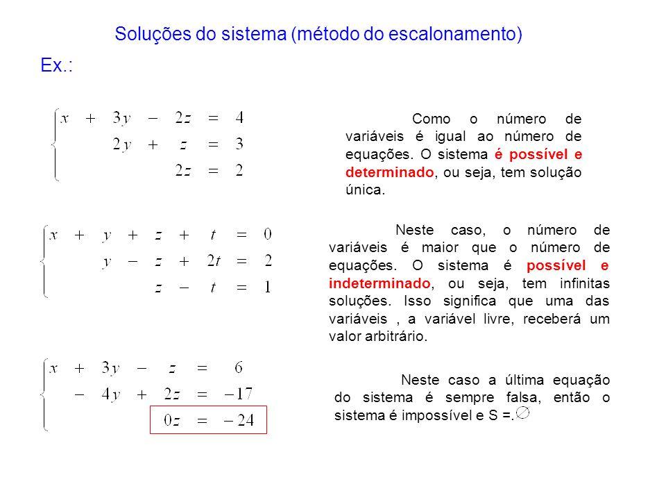 Soluções do sistema (método do escalonamento)