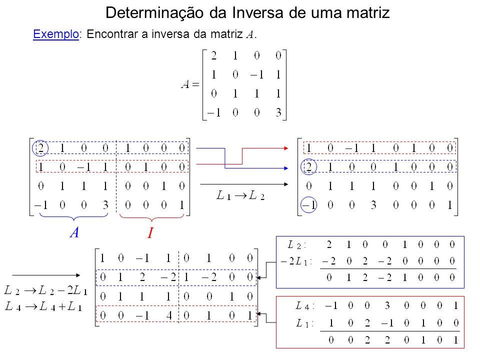 Determinação da Inversa de uma matriz