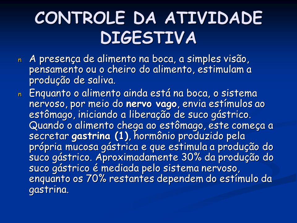 CONTROLE DA ATIVIDADE DIGESTIVA