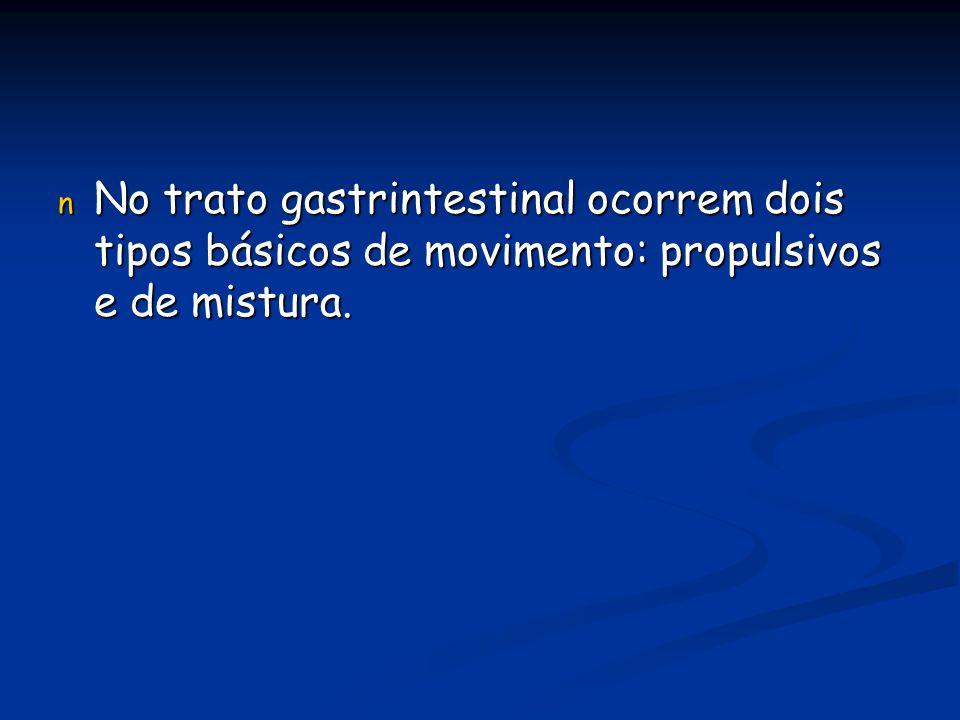 No trato gastrintestinal ocorrem dois tipos básicos de movimento: propulsivos e de mistura.