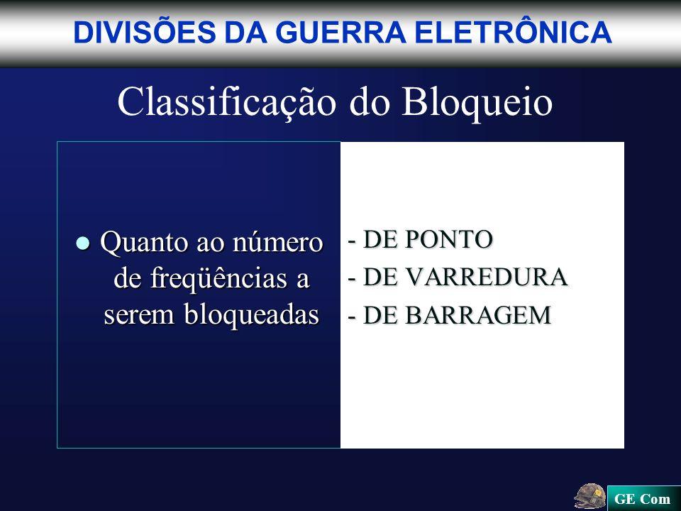 Classificação do Bloqueio