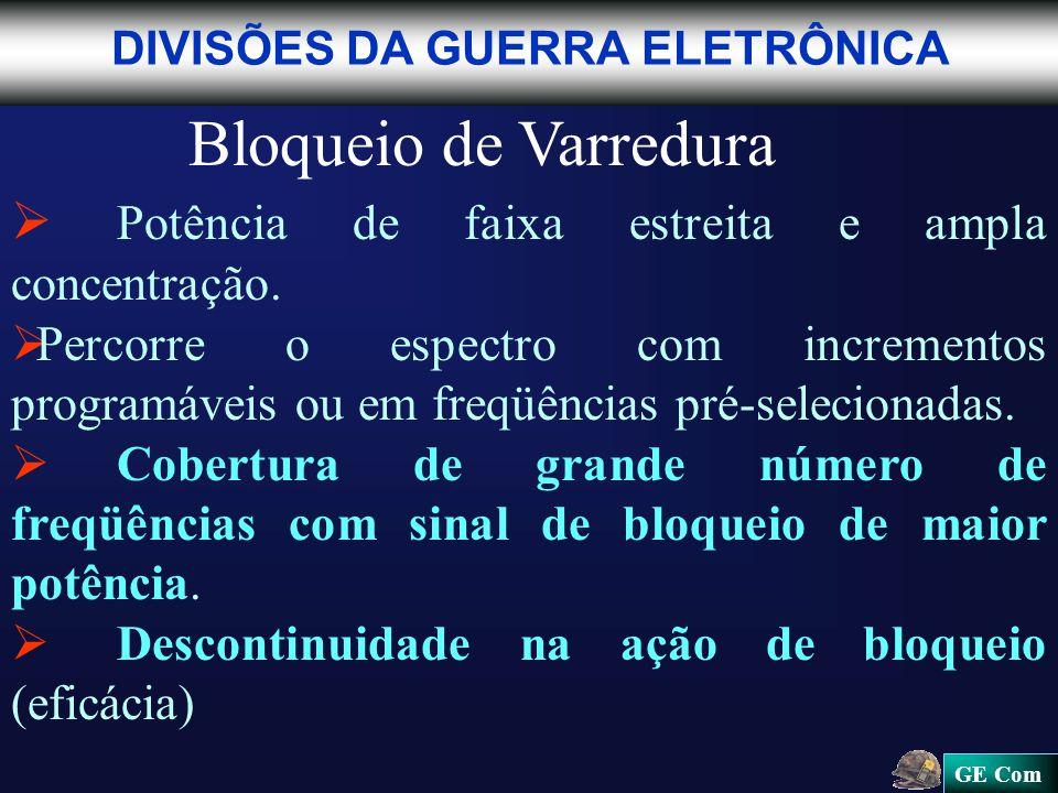 Bloqueio de Varredura Potência de faixa estreita e ampla concentração.