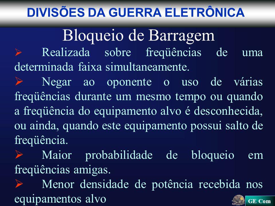 Bloqueio de Barragem DIVISÕES DA GUERRA ELETRÔNICA
