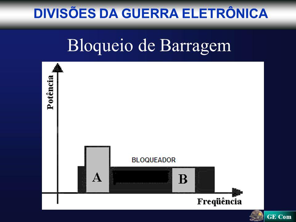 DIVISÕES DA GUERRA ELETRÔNICA