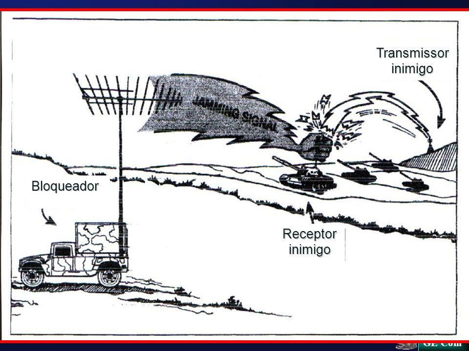 Bloqueador Receptor inimigo Transmissor inimigo