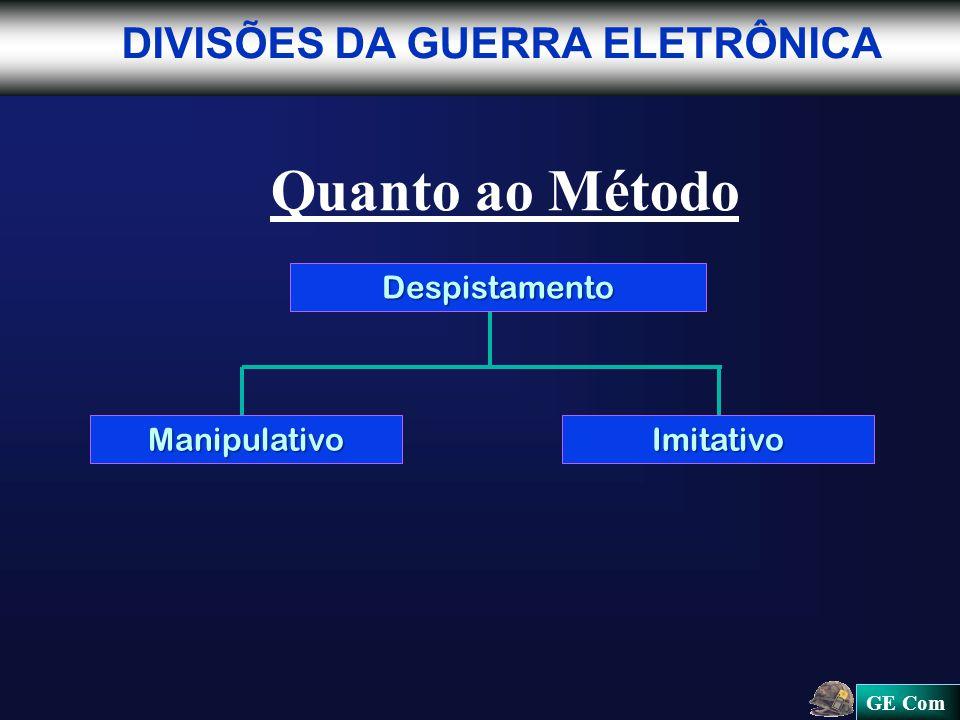 Quanto ao Método DIVISÕES DA GUERRA ELETRÔNICA Despistamento