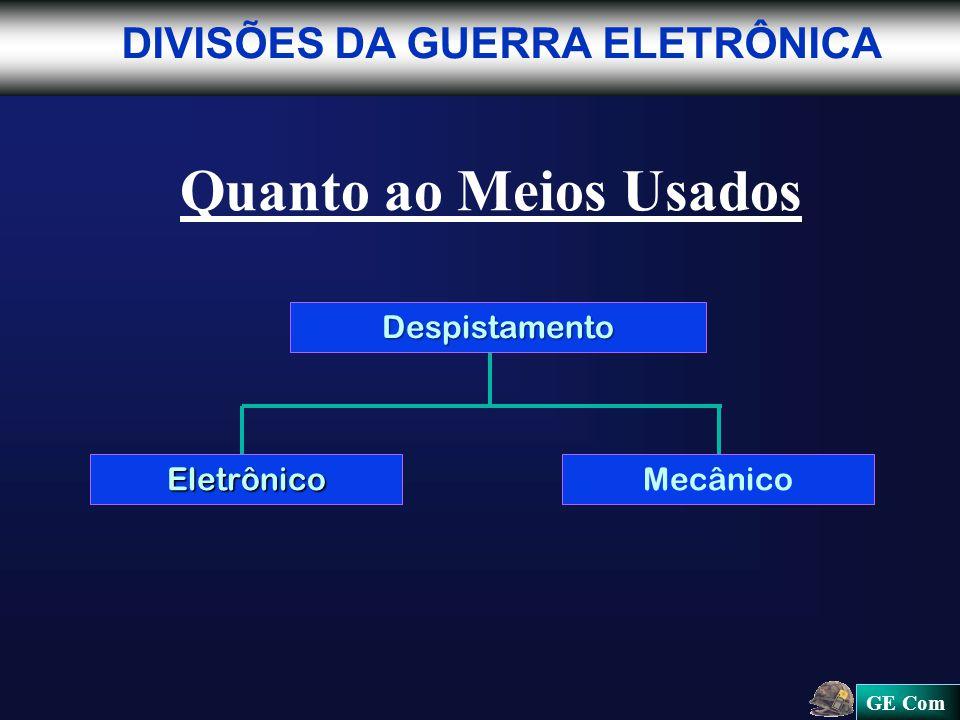 Quanto ao Meios Usados DIVISÕES DA GUERRA ELETRÔNICA Despistamento