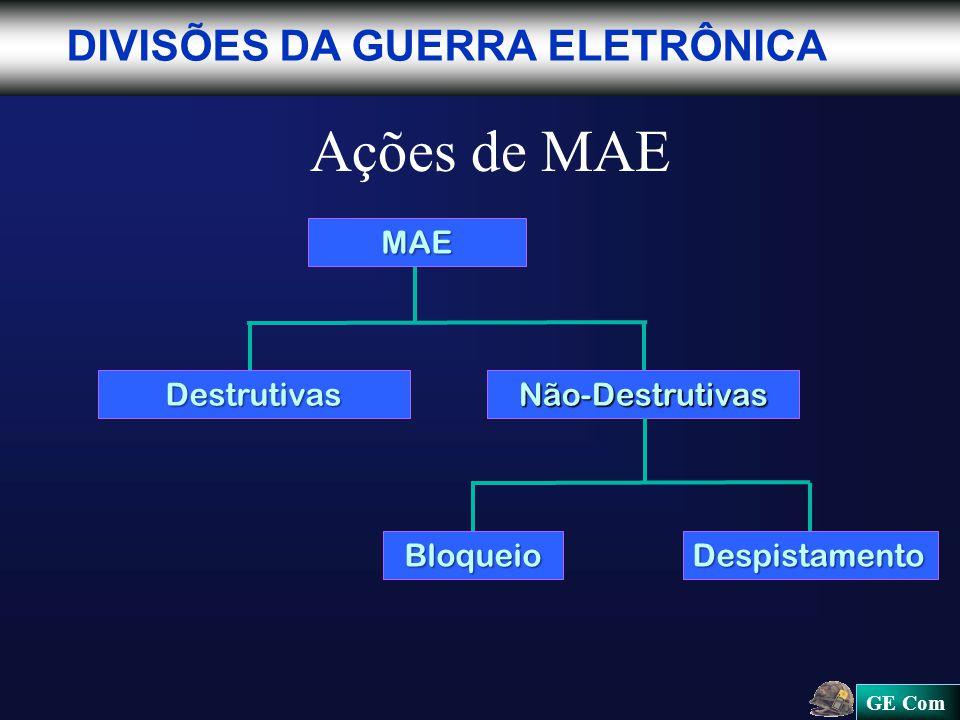 Ações de MAE DIVISÕES DA GUERRA ELETRÔNICA Destrutivas Não-Destrutivas