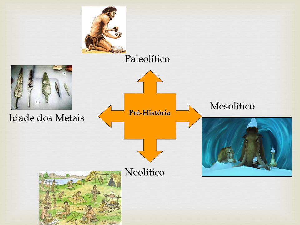 Paleolítico Mesolítico Pré-História Idade dos Metais Neolítico