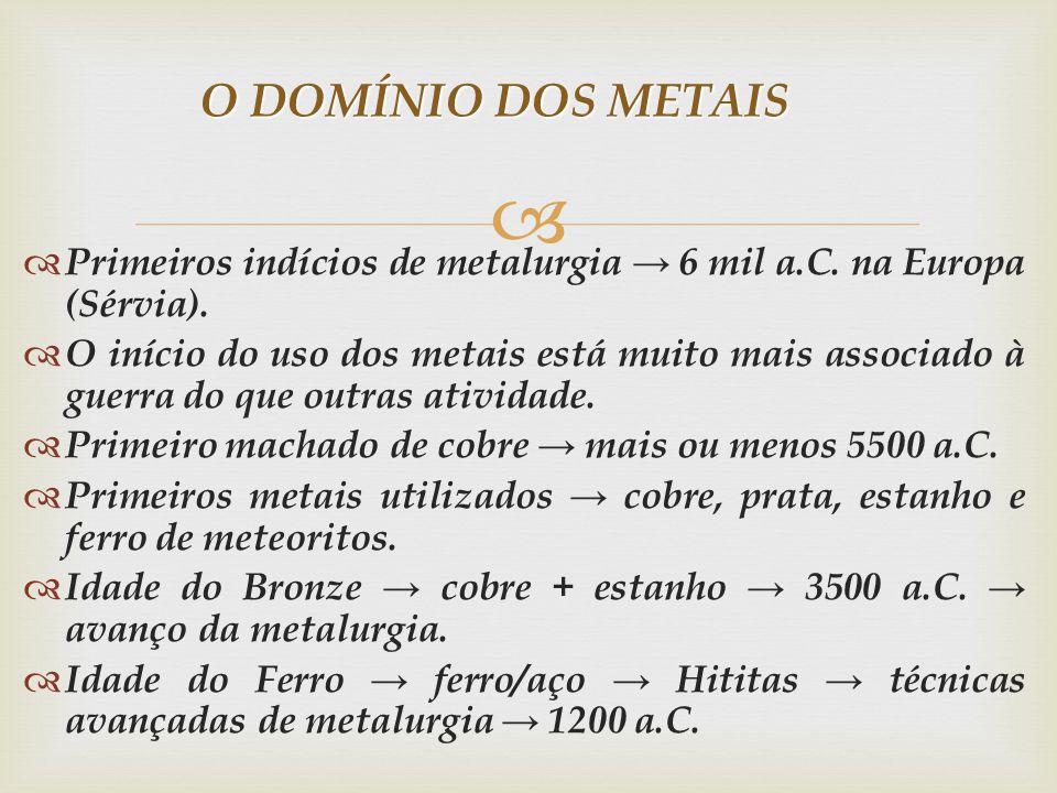 O DOMÍNIO DOS METAIS Primeiros indícios de metalurgia → 6 mil a.C. na Europa (Sérvia).