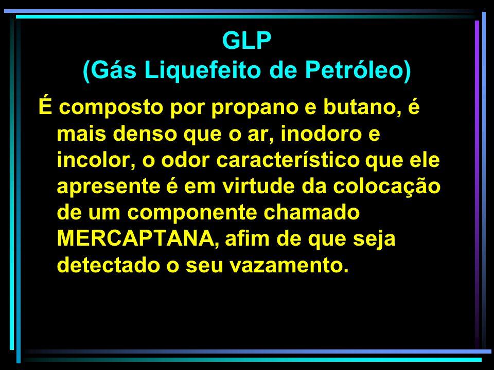 GLP (Gás Liquefeito de Petróleo)