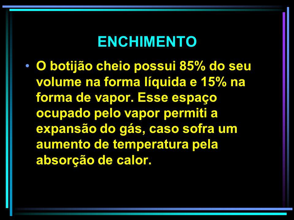 ENCHIMENTO