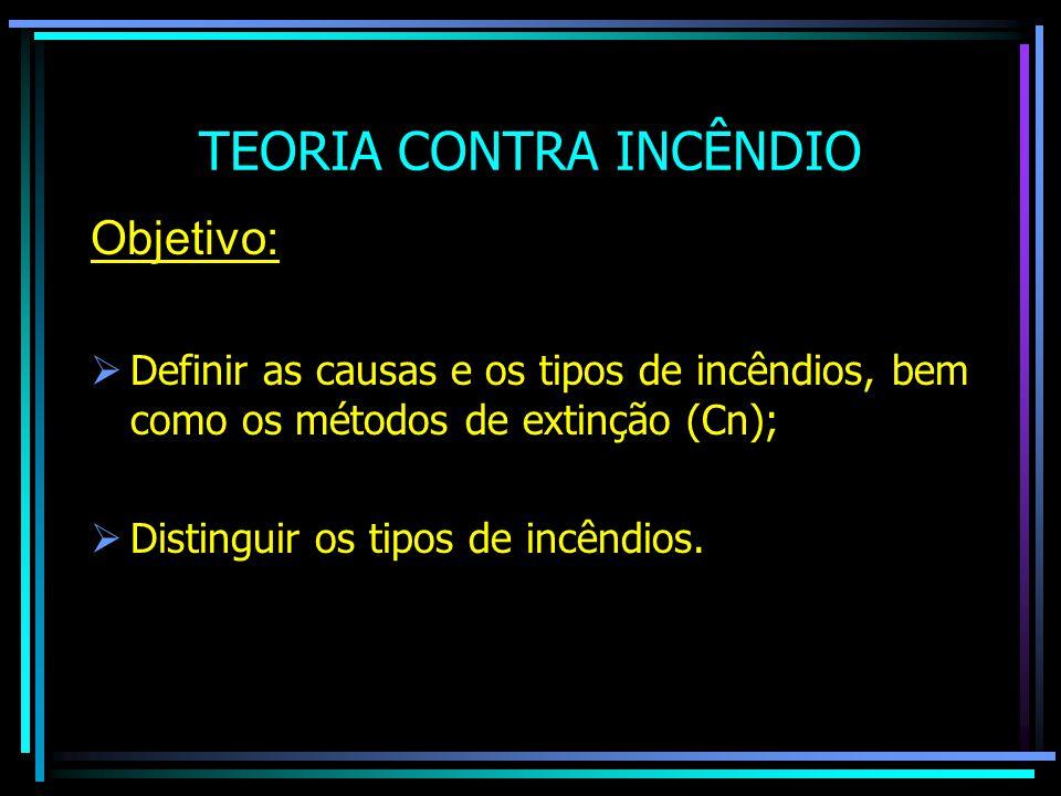TEORIA CONTRA INCÊNDIO